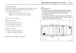 2001 740il fuse box diagram bmw location product wiring diagrams o medium size of 2001 bmw 740il fuse box diagram jaguar panel wiring schematic smart diagrams x