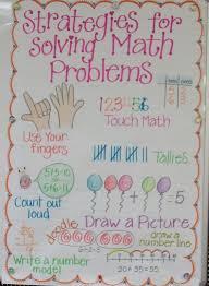 2nd Grade Math Anchor Charts Pin By Pam Riley On Kindergarten Math Math Classroom Math