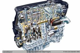 the common rail diesel injection system explained all the injection parameters such as the pressure in the rail and the timing and duration of injection as well as performing other engine functions