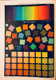 Color Spectrum Chart This 1934 Color Spectrum Chart I Found In A Recently Gifted