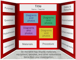 Science Fair Board Layout Here Is A Second Example Of A