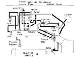 similiar 95 toyota corolla vacuum diagram keywords diagram in addition 2001 chevy astro van fuse box diagram on on a