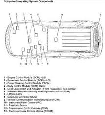 diagram of location of ground cables on body control module fixya michael cass 397 jpg