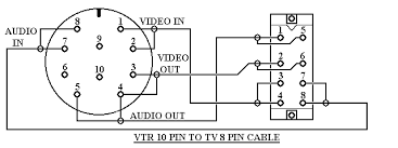 extinct video tape recorder connectors the above diagram shows how to make your own 10 pin vtr to 8 pin tv cable use good quality shielded cables and wire the shields precisely as shown to avoid