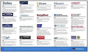 Primerica Life Insurance Quote Delectable Primerica Life Insurance Reviews 48 BETTER FUTURE