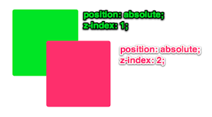 z-index | CSS-Tricks