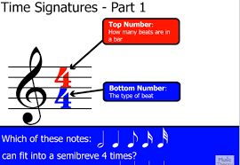 We've missed you after this long set break! Time Signatures Part 1 The Basics Music Theory Musical Intervals