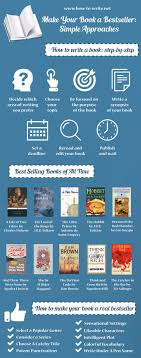 best how to write a research paper fast images this infographic presentation presents about how to write a book that will become a bestseller