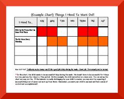 Behavior Chart Examples How To Use Behavior Charts