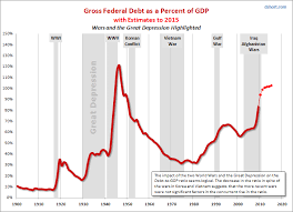 Reminder The Connection Between Tax Rates And The Deficit