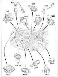 hyundai alternator wiring diagram on hyundai images free download Basic Chevy Alternator Wiring Diagram hyundai alternator wiring diagram 7 basic chevy alternator wiring diagram gm 12v alternator wiring diagram chevy alternator wire diagram