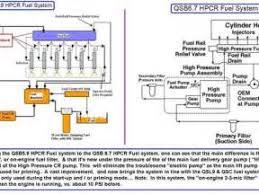 97 dodge ram radio wiring diagram images 4x4 wiring diagram 97 dodge ram 2500 radio wiring diagram m e s c