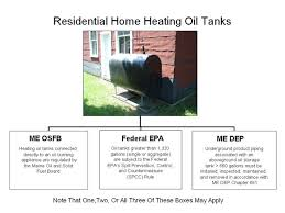 Home Heating Oil Tank Size Chart Oil Tank Sizes For Home Heating Oil Hand Picked Heating Oil