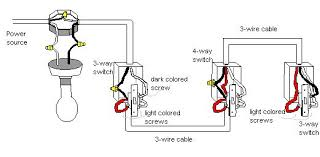 wiring a four way switch diagram wiring image wiring a 3 way switch and 4 way switch home repair type stuff on wiring a