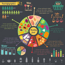 Pie Food Chart Healthy Food Concept Infographic With Pie Chart And Icons