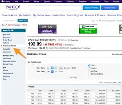 Yahoo Stock Quote Enchanting Import And Plot Stock Price Data With Python Pandas And Seaborn