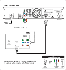 connecting a motorola 7232 p2 to an hd tv fios tv residential wiring diagram to connect to an hd tv