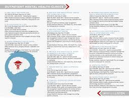 East Health Harlem Near Resources Mental Ehhop -
