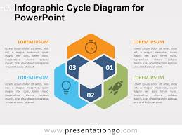 Infographic Venn Diagram Infographic Cycle Venn Diagram For Powerpoint