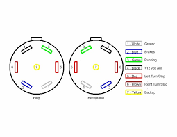 7 pole rv plug wiring diagram wiring diagram schematics rv trailer plug wiring diagram non commercial truck fifth