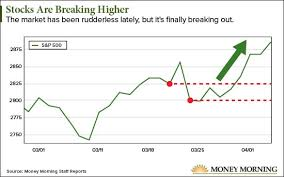 Forget Recession Worries This Chart Shows Why Stocks Are
