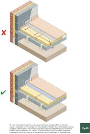 ... and fit tightly to the sides of the floor battens. The air barrier must  also be continuous with other building elements, and joints properly sealed  (See ...