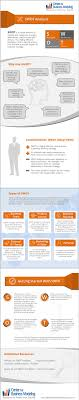 17 best ideas about swot analysis strategic how to do a swot analysis infographic