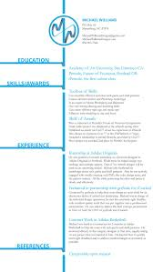 how put together resume and cover letter soccer resume format how put together resume and cover letter mwdesigns resume resume contact