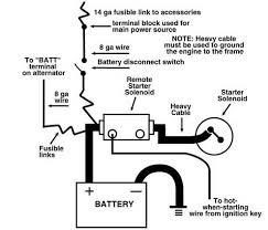 1970 gmc wiring diagram of 1970 wiring diagram, schematic 1987 Chevy Truck Fuse Box Diagram 1987 chevy silverado vacuum diagrams moreover gm 4t65e transmission wiring diagram 2005 moreover engine oil light 1987 chevy truck fuse box diagram