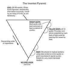 how to write an introduction in pyramid essay the essay investigates the meaning of the selected forms for the ian culture and pyramid