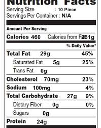 nutrition facts label fast food search mytmealplanner with regard to mcdonalds en nuggets food label