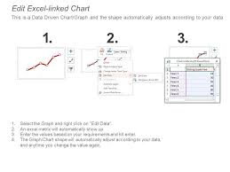 Excel Sliding Scale Chart Sliding Scale Fee Chart And Table Powerpoint Layout