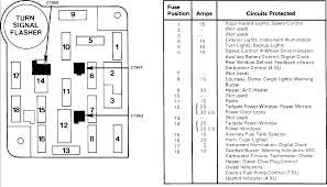 fuse box diagram for a ford fuse wiring diagrams