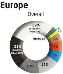 2013 Color Popularity Report