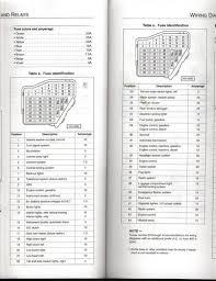 2000 vw fuse box wiring diagrams 2005 Volkswagen Beetle Convertible Wiring Diagram Door Window Belt