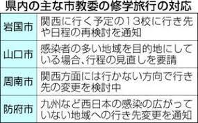 山口 県 コロナ ニュース