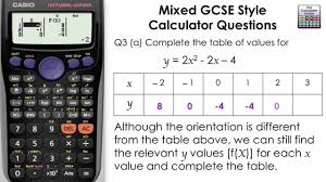 Complete A Table And Graph Using Table Mode Gcse Maths Casio Calculator Fx 83gt Fx85gt Plus