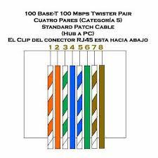 wiring diagram plug on wiring images free download wiring diagrams Rj45 Plug Wiring Diagram wiring diagram plug 17 plug and switch wiring diagram rv trailer plug wiring diagram rj45 wall plug wiring diagram