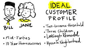 Customer Profile Creating An IdealCustomer Profile Fine Homebuilding 10