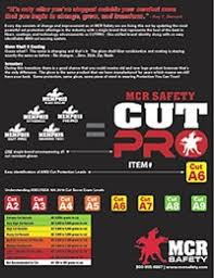 Cut Protection Safety Gloves Mcr Safety