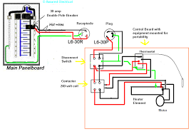 blower motor wiring diagram climate control system wiring diagrams Wiring Diagram Contactor Lighting blower motor wiring diagram the low beam or high beam light lead on one headlamp by lighting contactor wiring diagram