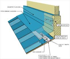 metal roofing systems guttering