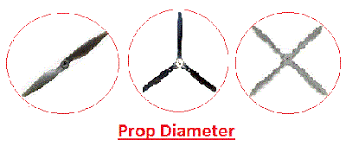 Propeller Selection Chart Sizing Rc Airplane Propellers