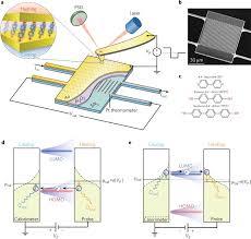 sitemap posts z fashionshomerubizz co best peltier cooling in molecular junctions
