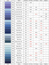 Sulky To Madeira Thread Conversion Chart Threadelight Polyester Machine Embroidery Thread Conversion