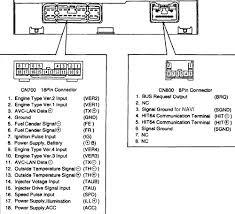 2001 toyota taa wiring diagram toyota how to wiring diagrams Toyota Engine Wiring Harness at 2001 Toyota Camry Radio Wiring Harness