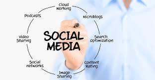 Social Media Manager Job Description - Social Media Manager Job ...