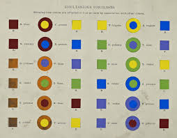 Net System Colors Chart Colour Wheels Charts And Tables Through History The