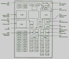 1999 ford f 150 4x4 fuse box diy wiring diagrams \u2022 1999 ford f150 fuse box layout with labels 1999 f150 fuse box diagram wiring data u2022 rh maxi mail co 1999 ford f150 4x4 fuse box diagram 1999 f150 fuse layout triton v8