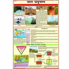 Pollution Chart Images Water Pollution Chart